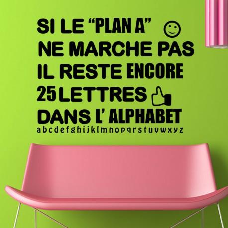 Sticker si le plan A ne marche pas...